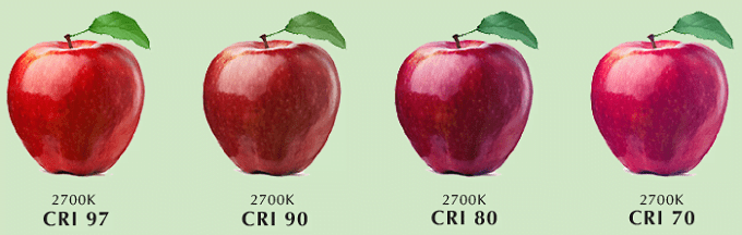 CRI-comparison-apples-680- xanh