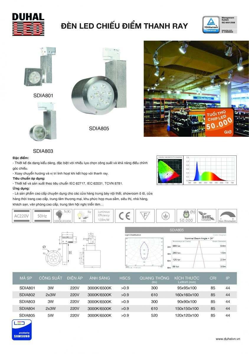 đèn led chiếu điểm thanh ray SDIA801-8056