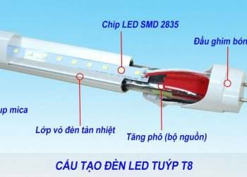 cau-tao-den-tuyp-led-2